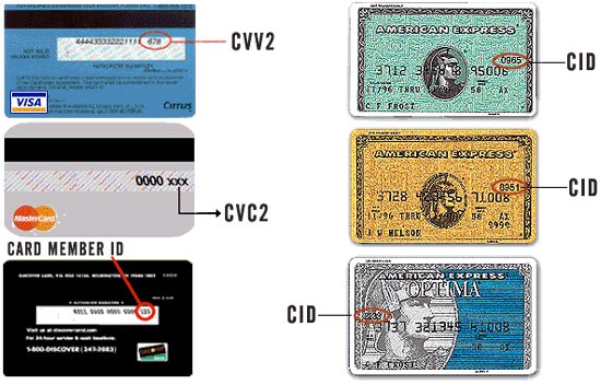 Credit Card Tips You Should Know Performance Media Placement
